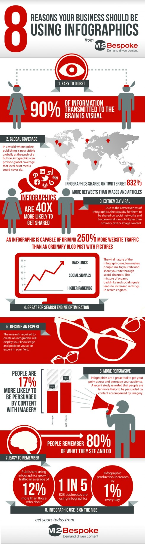 Infographic Inception: the Rise of Visual Social Content [INFOGRAPHIC]