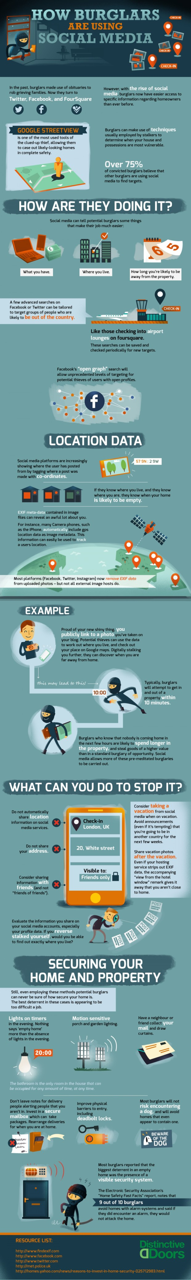 How Burglars are Becoming Savvy Social Media Users [INFOGRAPHIC]