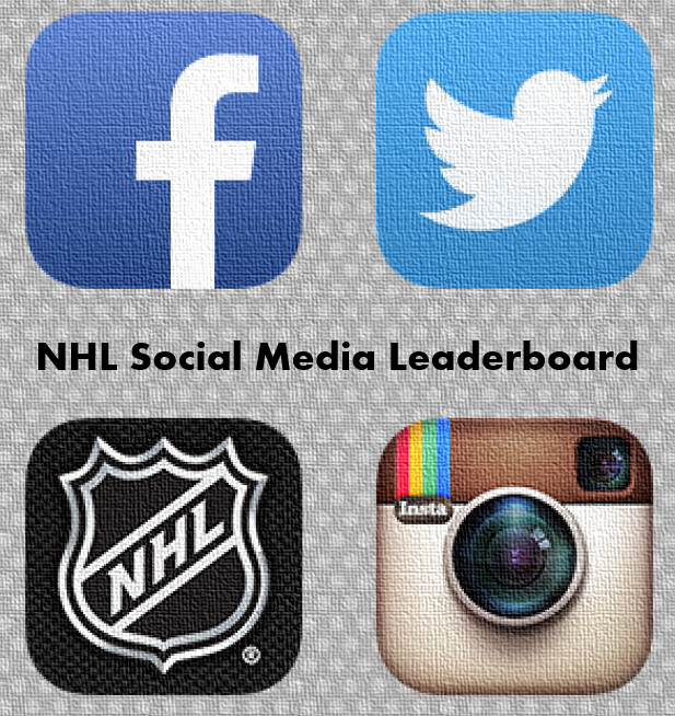 NHL Social Media Leaderboard: April 2014