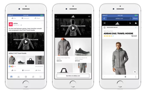 Collections Facebooks New Ad Format for Retailers
